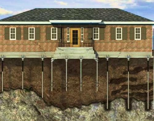 Выбор фундамента для дома. Какой выбрать фундамент для частного дома
